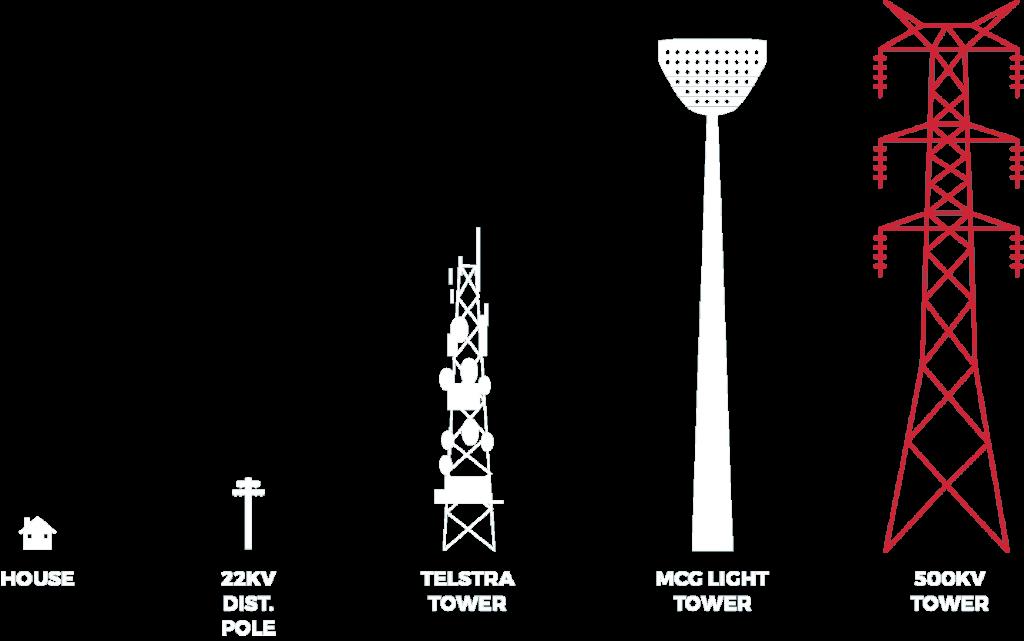 Tower Comparisons